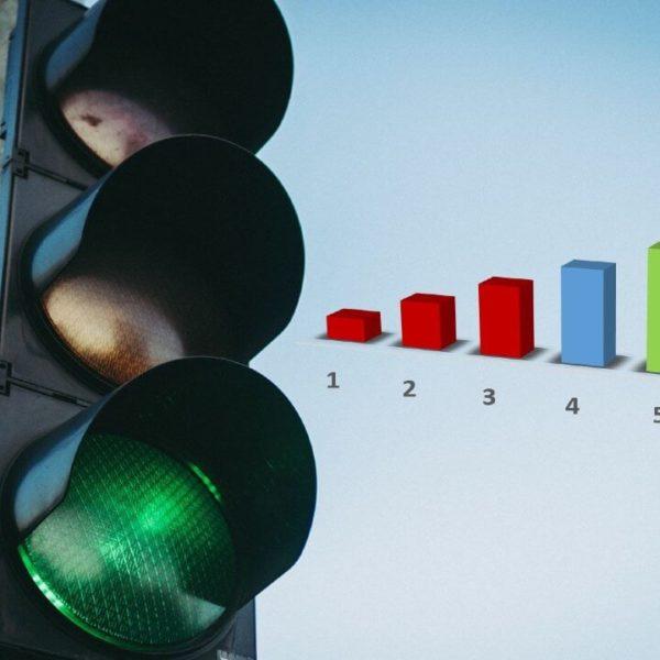 Trafik sigortası basamakları nedir? Nasıl hesaplanır?